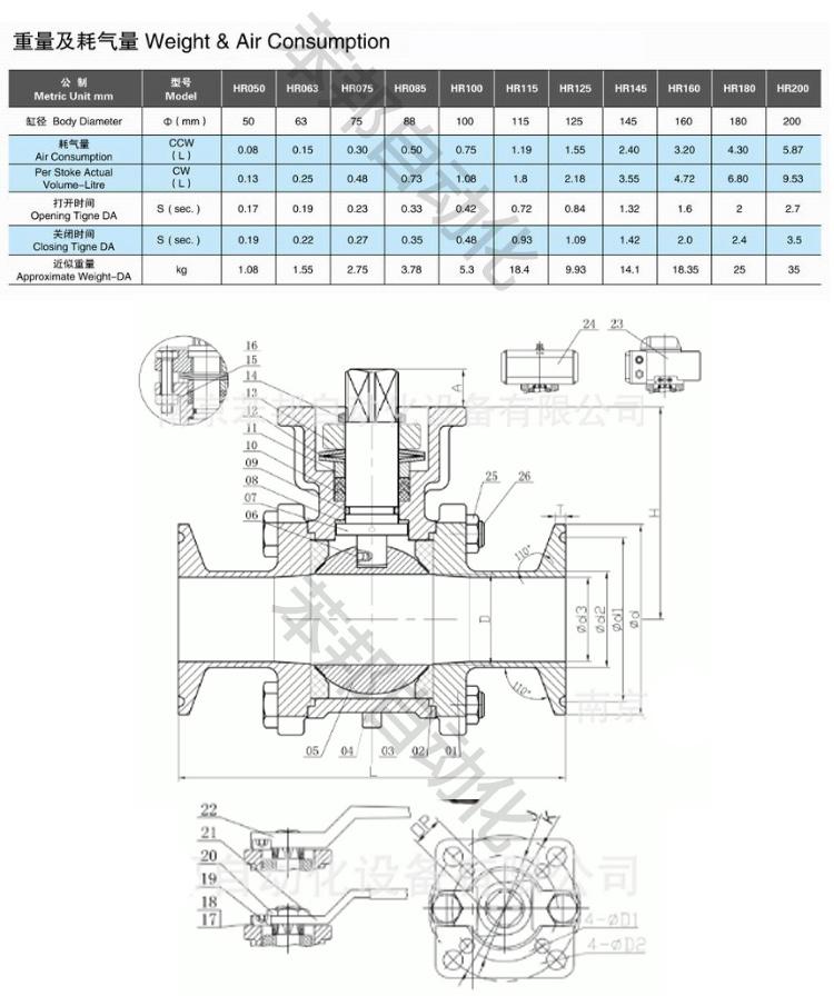 卡箍球阀/快装球阀结构图