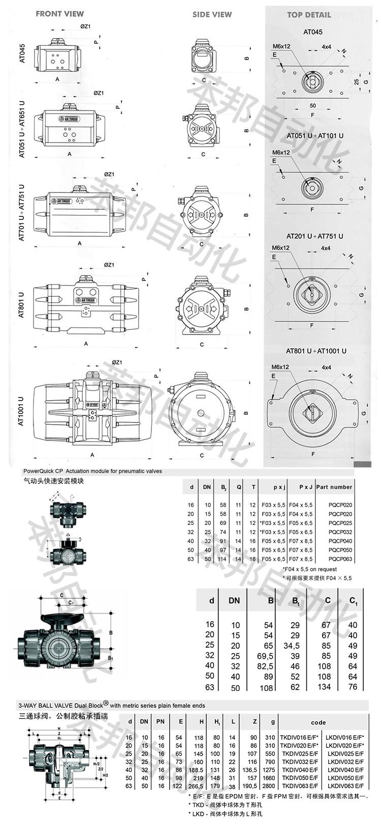 AIRTORQUE气动UPVC/PVC三通球阀参数