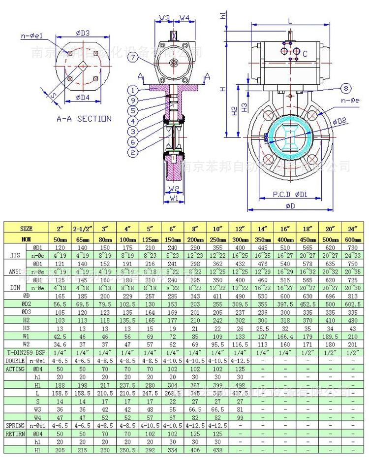 PVC蝶阀/对夹蝶阀尺寸图