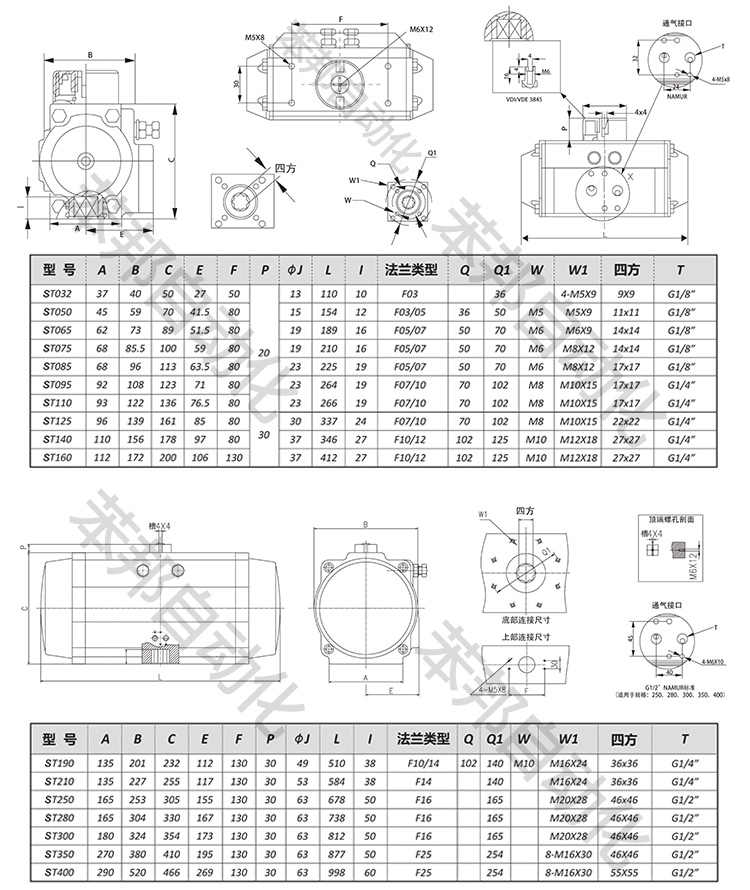 SEFORT气动执行器尺寸表