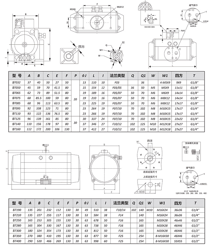 SEFORT气动执行器选型