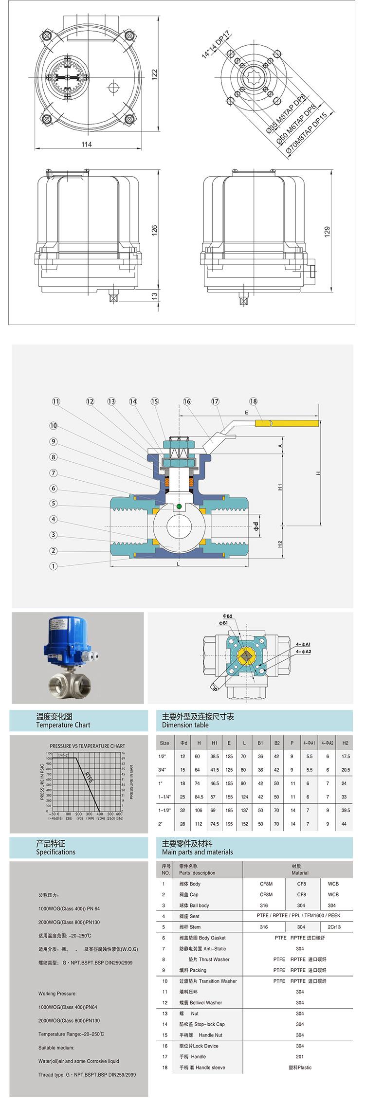 i-Tork电动三通丝口球阀/螺纹球阀参数