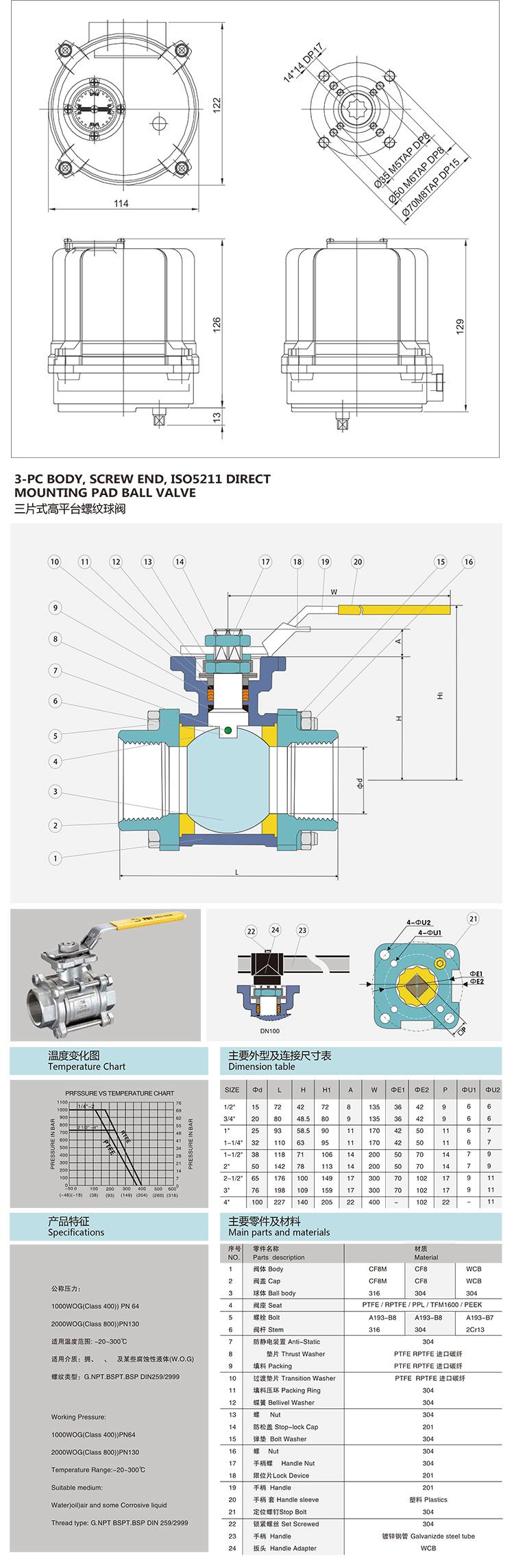 i-Tork电动丝口球阀/螺纹球阀参数