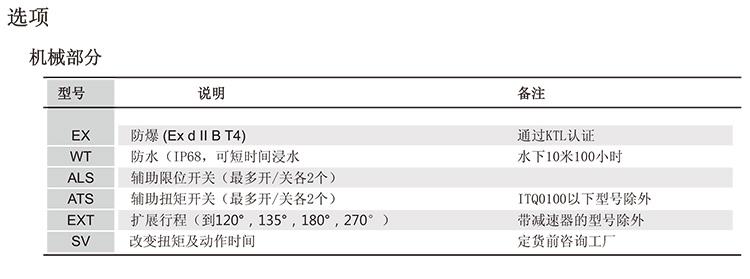 ITQ0800电动执行器参数