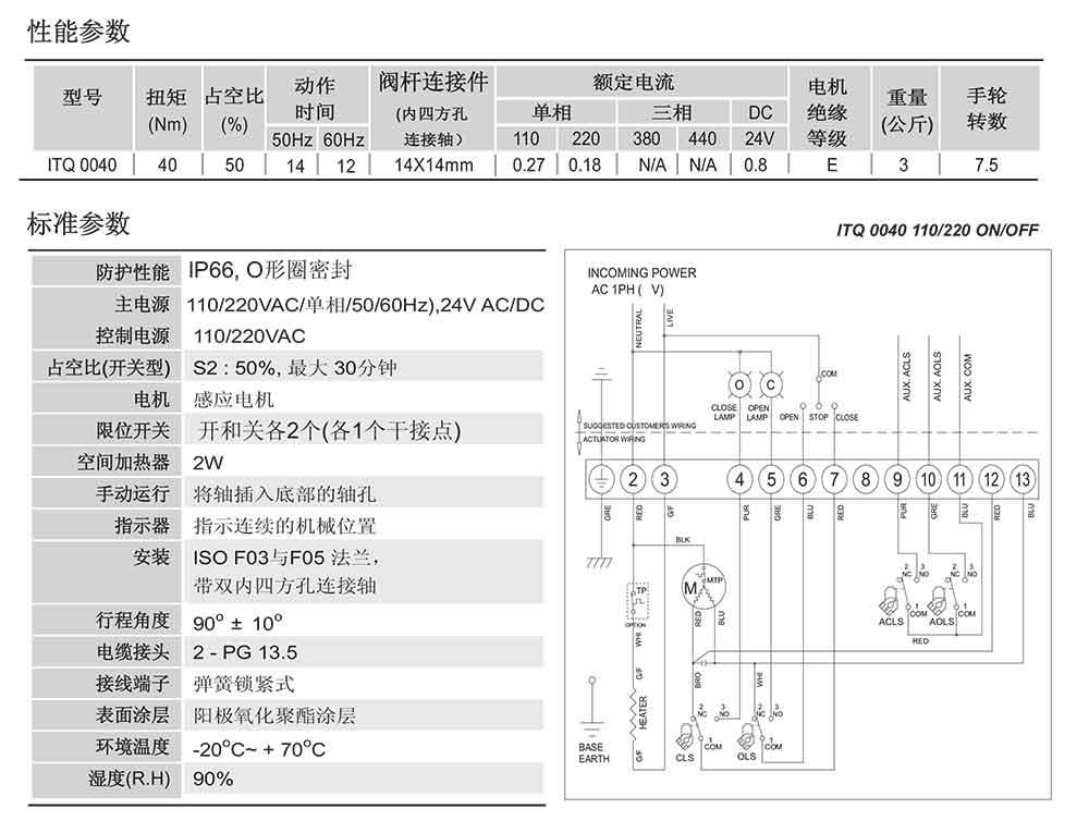 ITQ0040电动参数