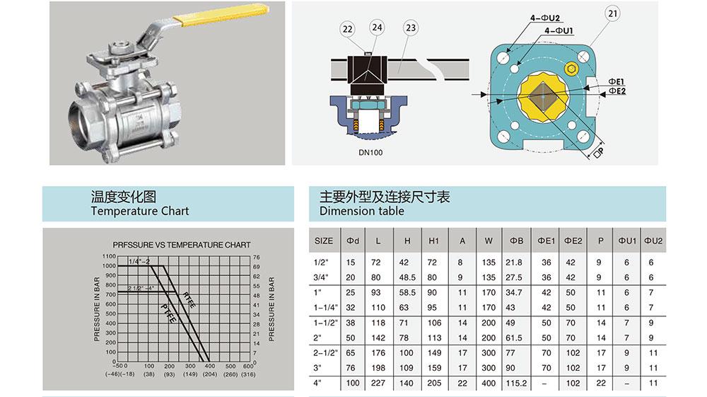 电动承插焊球阀尺寸