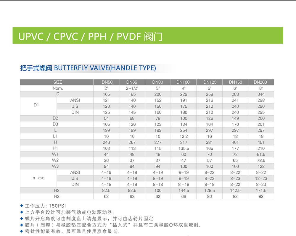 电动PVC蝶阀尺寸