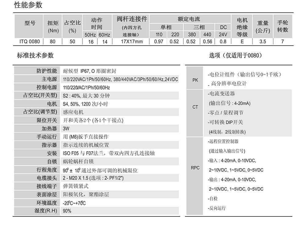 i-Tork电动执行器参数