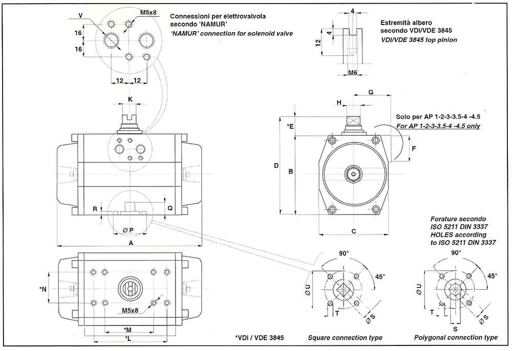 SIRCA气动结构图