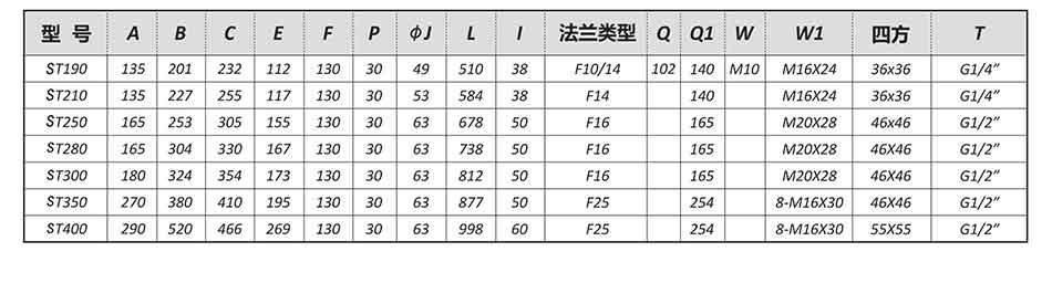 【SEFORT气动尺寸图