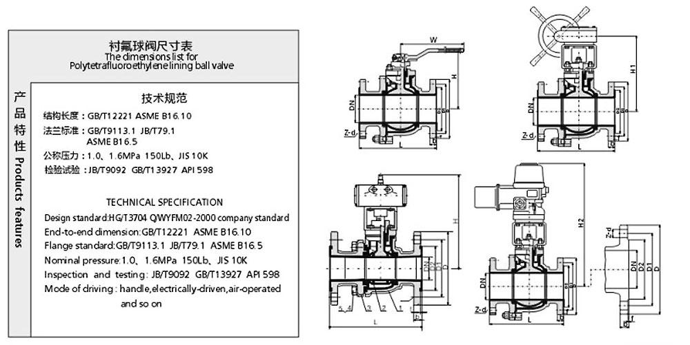 气动衬氟球阀/法兰球阀结构图